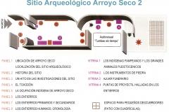Plano Arqueología Sector 2